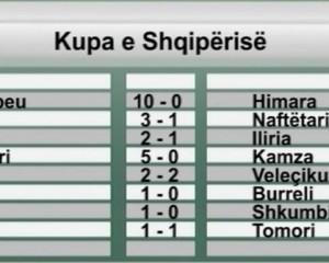 Superliga, fitore e thellë për Skënderbeun