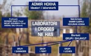 Hekuran Hoxha u zbulua nga përgjimet