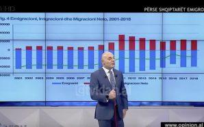 Opinion – Perse emigrojne shqiptaret?